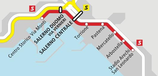 Metropolitana di Salerno